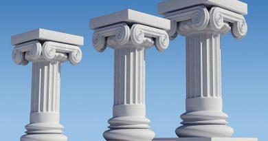 Os pilares da pregação expositiva